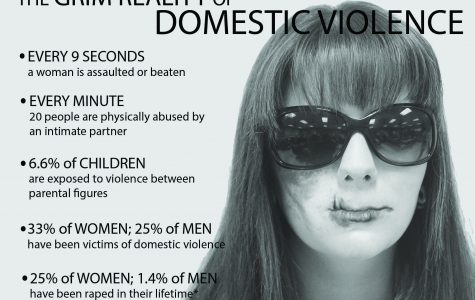 Domestic violence: home is where the hurt is