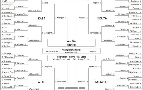My full bracket. Courtesy of ESPN