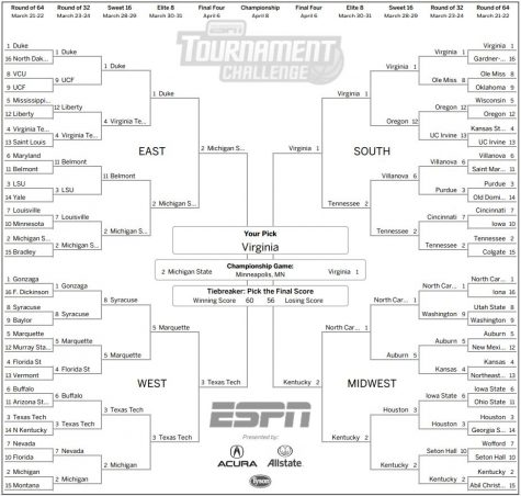 Staffer Reviews NCAA Tournament Madness